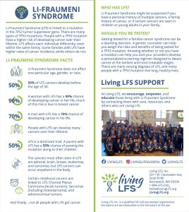 Living LFS Li-Fraumeni Syndrome Rack Card Image